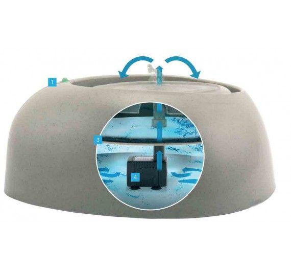 Ciottoli Pet Fountain Δοχείο Νερού Συνεχούς Ροής 2lt